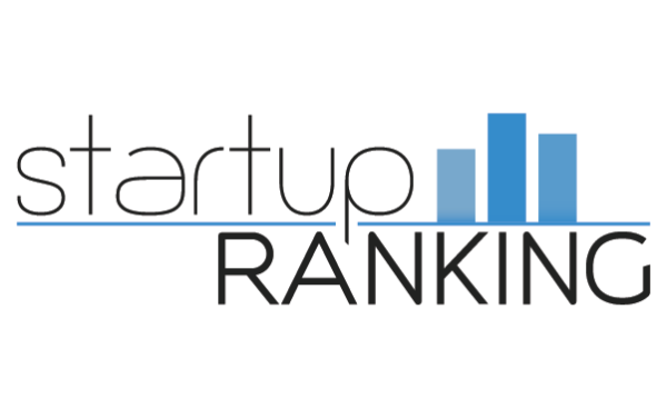 top 6 Start up ranking Bali Destiny Travel